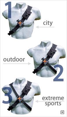 Funktionsdarstellung Crosspack